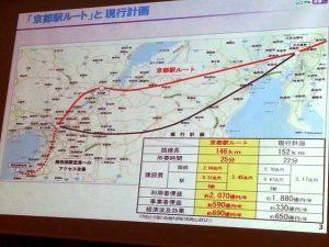 リニア中央新幹線京都誘致決起会