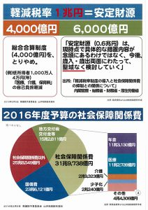20160205予算委員会資料2