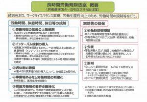 20160419長時間労働規制法