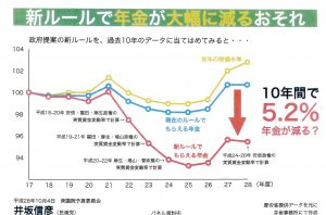 20161004井坂議員の資料