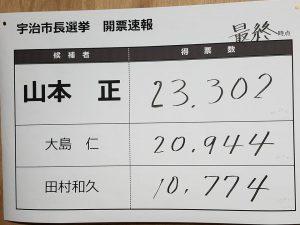 20161211山本市長当選